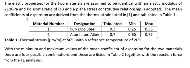 asme-table-01