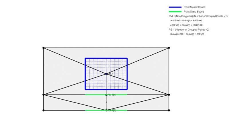Limit Analysis using Finite Element Techniques