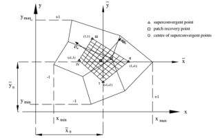 Finite Element Shape Sensitivity and Error Measures
